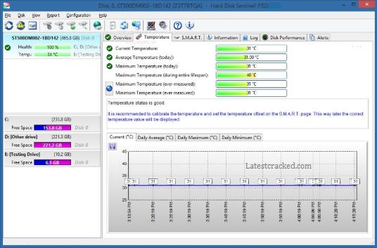 Hard Disk Sentinel Pro Registration keygen